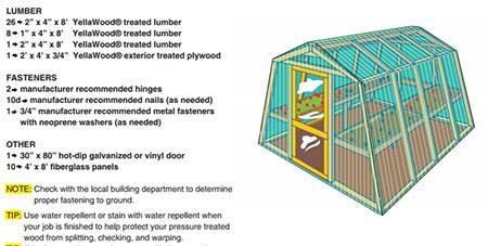 Fiberglass and Wood Greenhouse