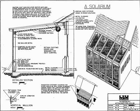 Permanent Sidewall Solarium