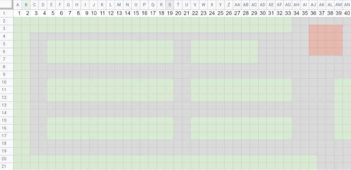 Google sheets layout